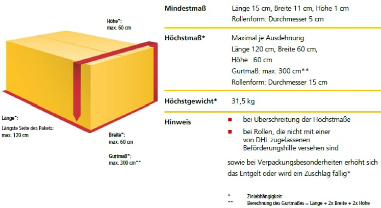Dhl Paketpreise 2019 Shop Deutsche Post